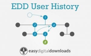 Easy Digital Downloads User History Addon