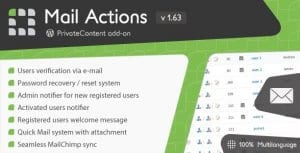 PrivateContent – Mail Actions add on